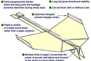 Kağıt uçak Dc3